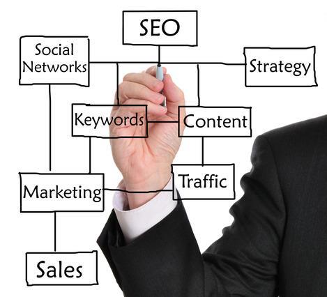 תוכנית עבודה לקידום אתר